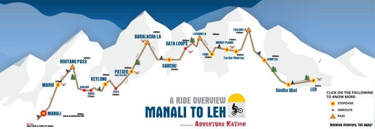 MAP Manali to LEH